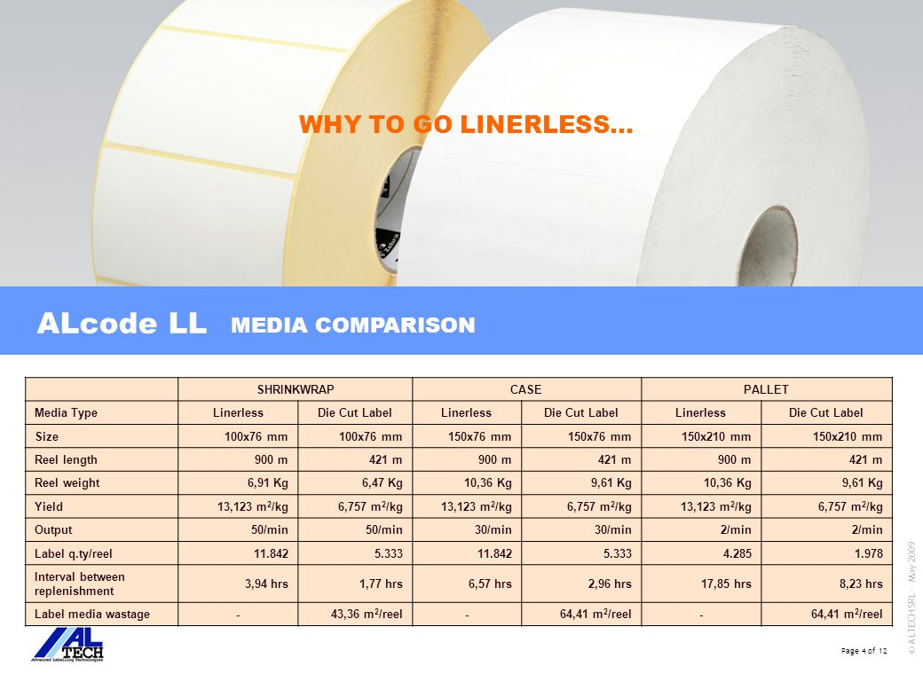 Page 4 of 12 © ALTECH SRL - May 2009 ALcode LL MEDIA COMPARISON WHY TO GO LINERLESS… SHRINKWRAPCASEPALLET Media Type LinerlessDie Cut LabelLinerlessDie Cut LabelLinerlessDie Cut Label Size100x76 mm 150x76 mm 150x210 mm Reel length900 m421 m900 m421 m900 m421 m Reel weight6,91 Kg6,47 Kg10,36 Kg9,61 Kg10,36 Kg9,61 Kg Yield13,123 m 2 /kg6,757 m 2 /kg13,123 m 2 /kg6,757 m 2 /kg13,123 m 2 /kg6,757 m 2 /kg Output50/min 30/min 2/min Label q.ty/reel11.8425.33311.8425.3334.2851.978 Interval between replenishment 3,94 hrs1,77 hrs6,57 hrs2,96 hrs17,85 hrs8,23 hrs Label media wastage-43,36 m 2 /reel-64,41 m 2 /reel-