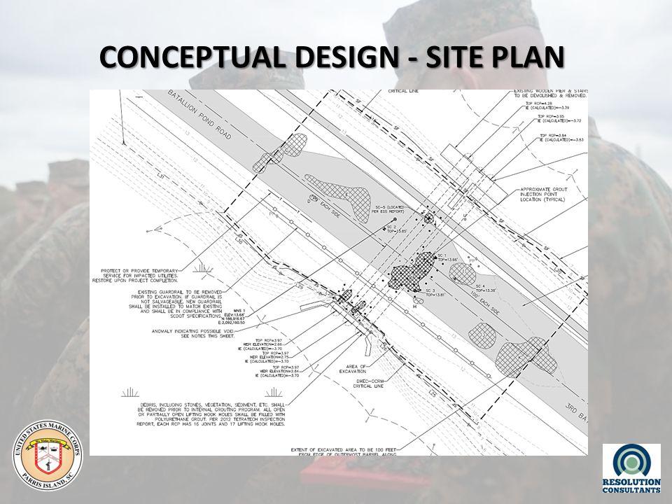 CONCEPTUAL DESIGN - SITE PLAN