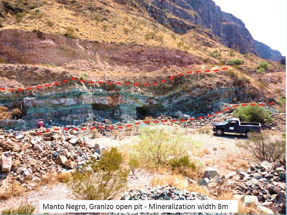Manto Negro, Granizo open pit - Mineralization width 8m