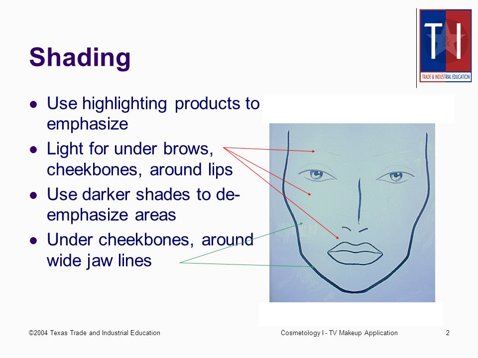 ©2004 Texas Trade and Industrial EducationCosmetology I - TV Makeup Application2 Shading Use highlighting products to emphasize Light for under brows, cheekbones, around lips Use darker shades to de- emphasize areas Under cheekbones, around wide jaw lines