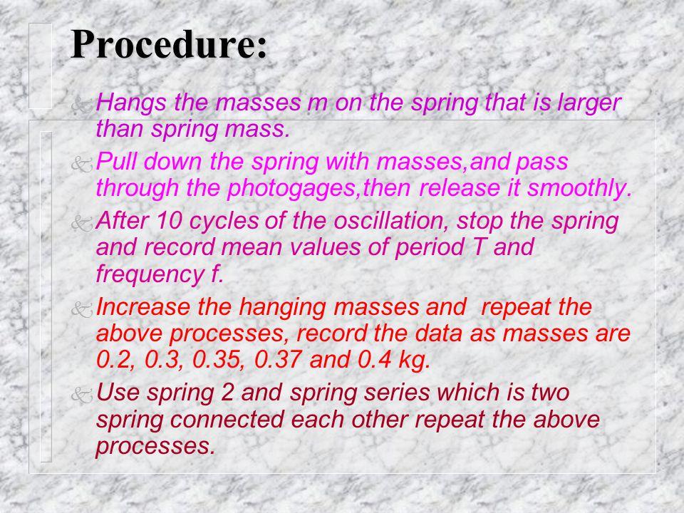 Diagram of simple harmonic motion use spring