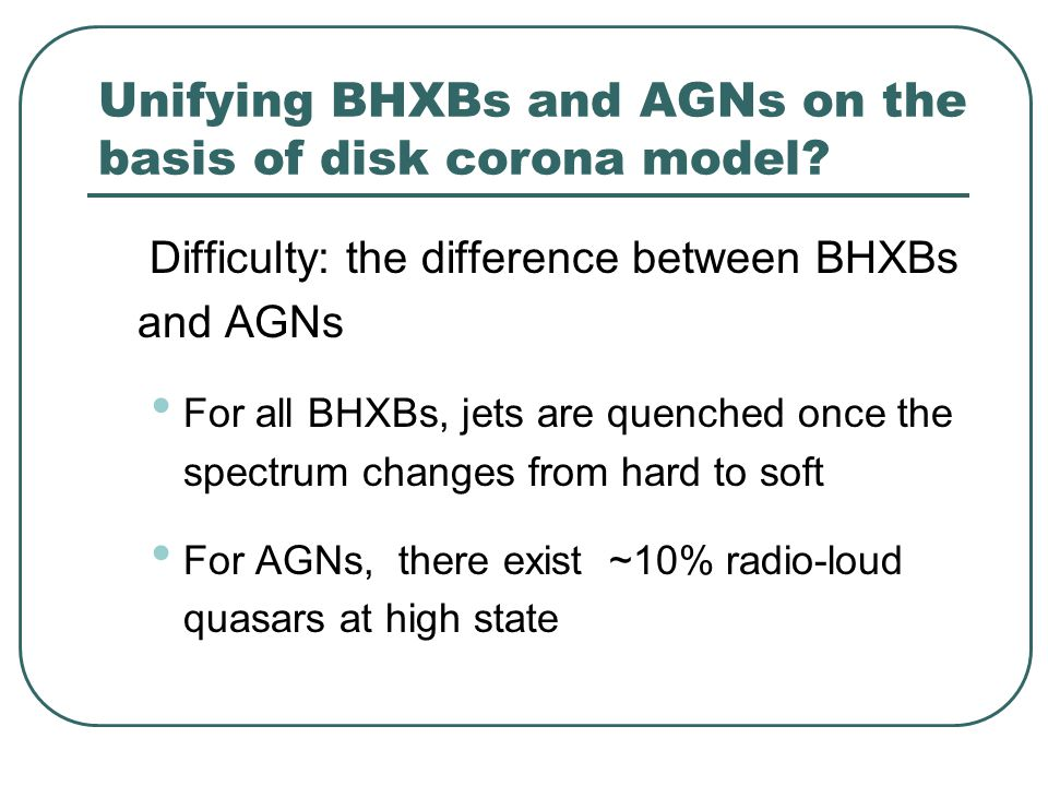 Unifying BHXBs and AGNs on the basis of disk corona model.