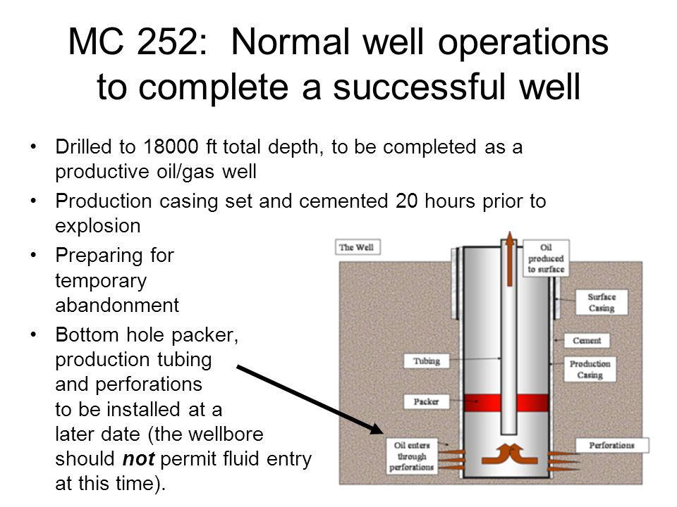 MC 252: Normal well operations to complete a successful well Drilled to 18000 ft total depth, to be completed as a productive oil/gas well Production casing set and cemented 20 hours prior to explosion Preparing for temporary abandonment Bottom hole packer, production tubing and perforations to be installed at a later date (the wellbore should not permit fluid entry at this time).