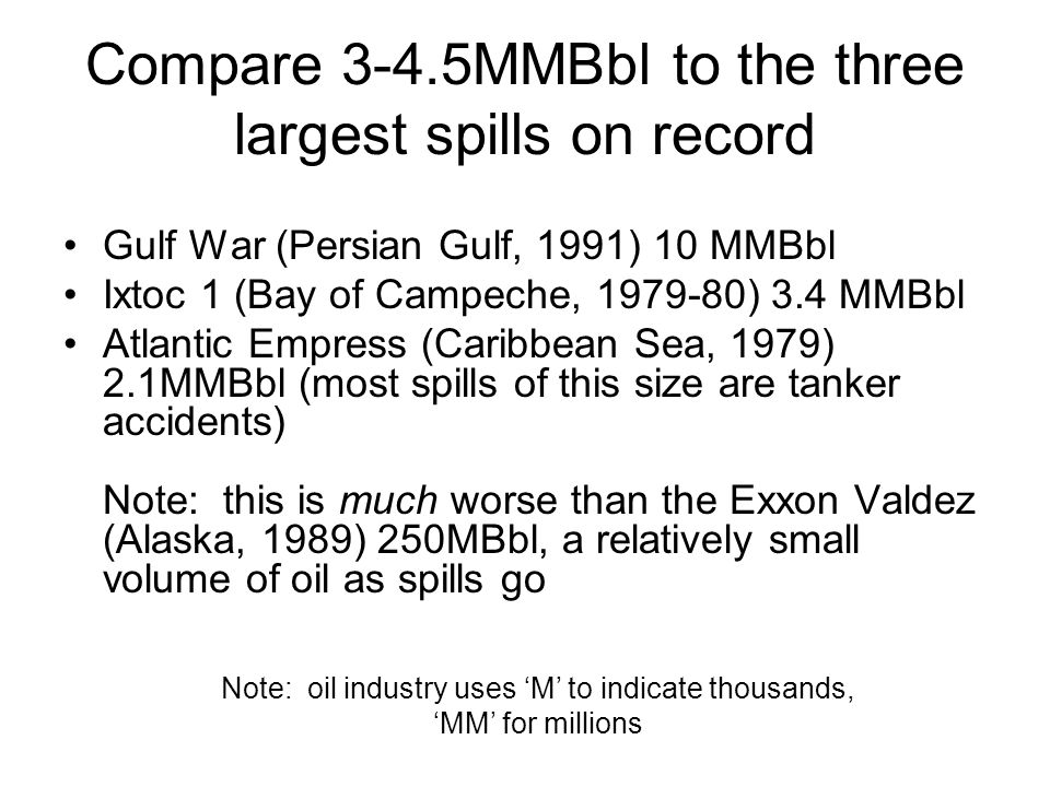 Compare 3-4.5MMBbl to the three largest spills on record Gulf War (Persian Gulf, 1991) 10 MMBbl Ixtoc 1 (Bay of Campeche, 1979-80) 3.4 MMBbl Atlantic Empress (Caribbean Sea, 1979) 2.1MMBbl (most spills of this size are tanker accidents) Note: this is much worse than the Exxon Valdez (Alaska, 1989) 250MBbl, a relatively small volume of oil as spills go Note: oil industry uses 'M' to indicate thousands, 'MM' for millions
