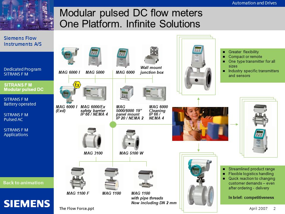 slide_2 automation and drives siemens flow instruments a s the flow force siemens mag 5000 wiring diagram at panicattacktreatment.co