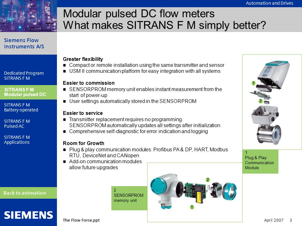 Automation and Drives Siemens Flow Instruments A/S The Flow Force.ppt April 2007 3 Dedicated Program SITRANS F M Modular pulsed DC SITRANS F M Battery operated SITRANS F M Pulsed AC SITRANS F M Applications Back to animation Modular pulsed DC flow meters What makes SITRANS F M simply better.