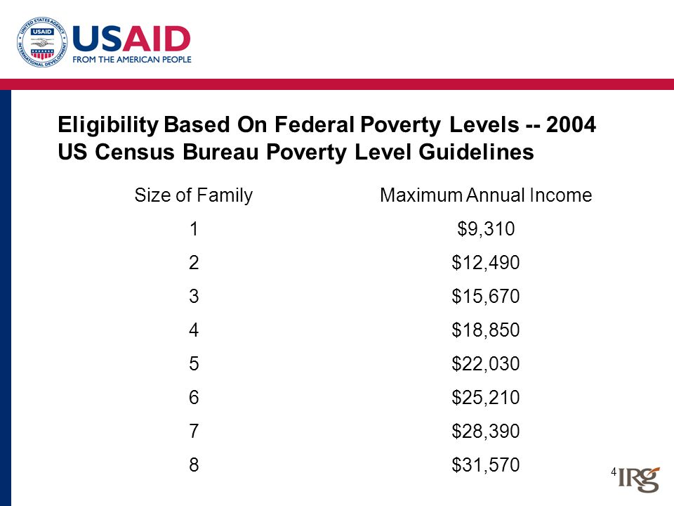 4 Eligibility Based On Federal Poverty Levels -- 2004 US Census Bureau Poverty Level Guidelines Size of Family 1 2 3 4 5 6 7 8 Maximum Annual Income $