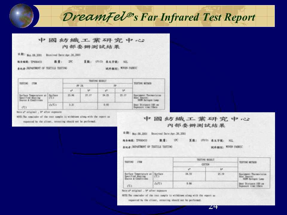 24 DreamFel® 's Far Infrared Test Report