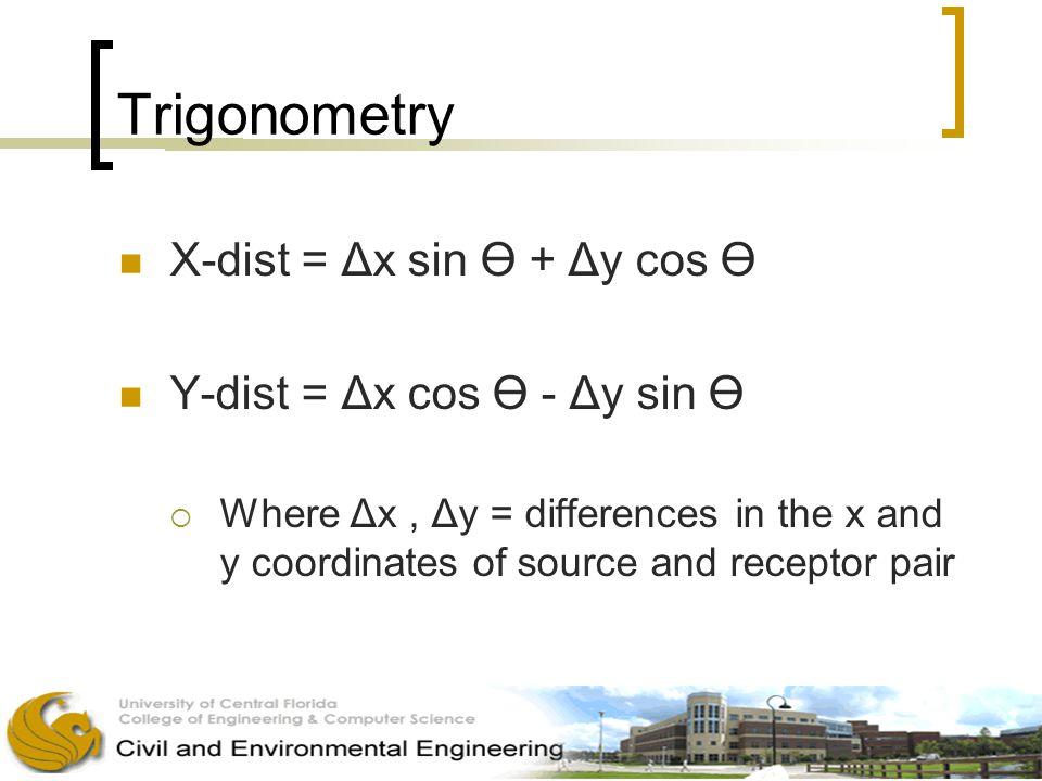 Trigonometry X-dist = Δx sin Ө + Δy cos Ө Y-dist = Δx cos Ө - Δy sin Ө  Where Δx, Δy = differences in the x and y coordinates of source and receptor pair