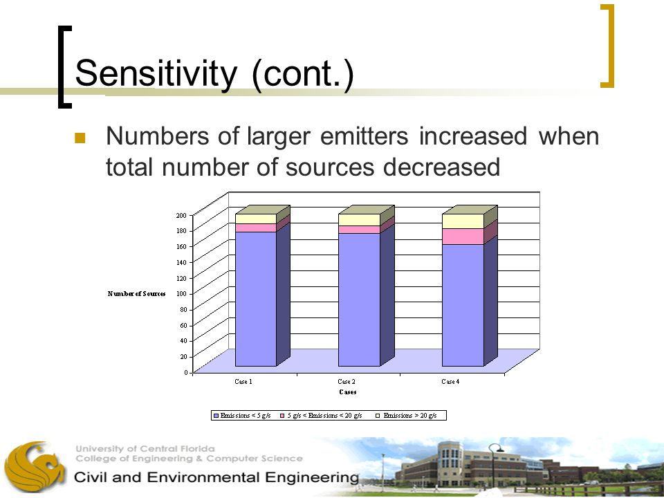 Sensitivity (cont.) Numbers of larger emitters increased when total number of sources decreased