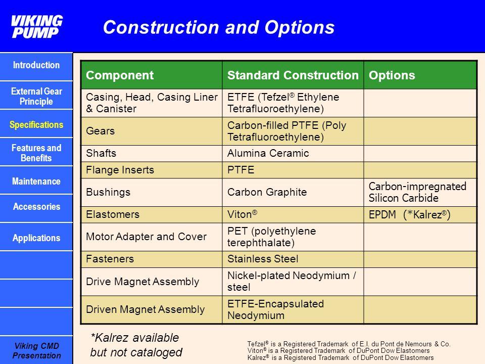 Viking CMD Presentation ComponentStandard ConstructionOptions Casing, Head, Casing Liner & Canister ETFE (Tefzel ® Ethylene Tetrafluoroethylene) Gears