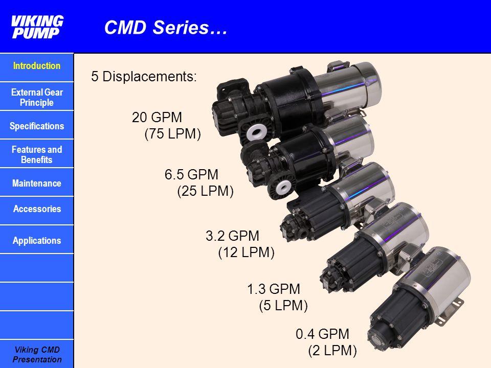 Viking CMD Presentation CMD Series… 5 Displacements: 20 GPM (75 LPM) 6.5 GPM (25 LPM) 3.2 GPM (12 LPM) 1.3 GPM (5 LPM) 0.4 GPM (2 LPM) Introduction Sp