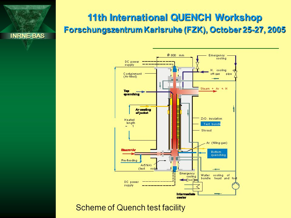 INRNE-BAS 11th International QUENCH Workshop Forschungszentrum Karlsruhe (FZK), October 25-27, 2005 Scheme of Quench test facility