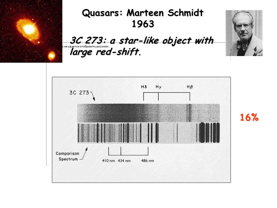 Quasars: Marteen Schmidt 1963 3C 273: a star-like object with large red-shift. 16%