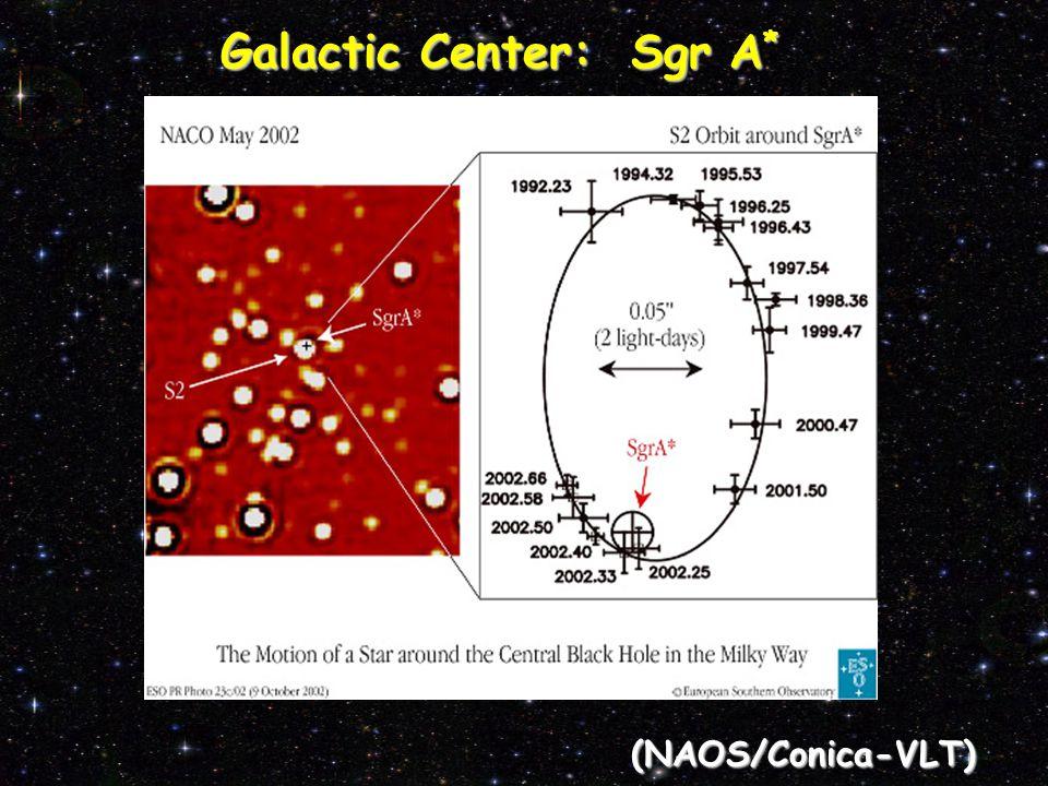 Galactic Center: Sgr A * (NAOS/Conica-VLT)