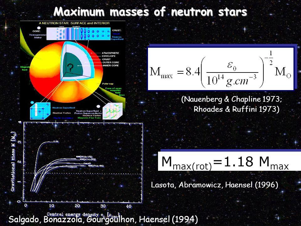 Salgado, Bonazzola, Gourgoulhon, Haensel (1994) Maximum masses of neutron stars. Rhoades & Ruffini 1973) (Nauenberg & Chapline 1973; M max(rot) =1.18