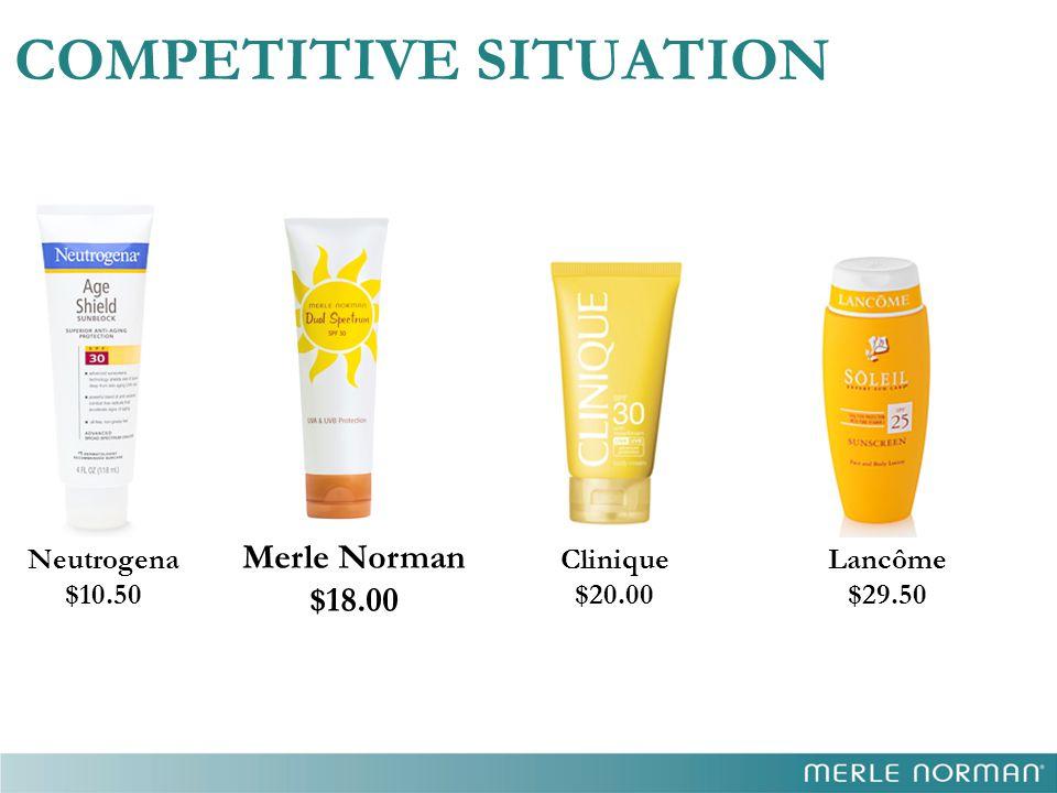 COMPETITIVE SITUATION Merle Norman $18.00 Clinique $20.00 Neutrogena $10.50 Lancôme $29.50