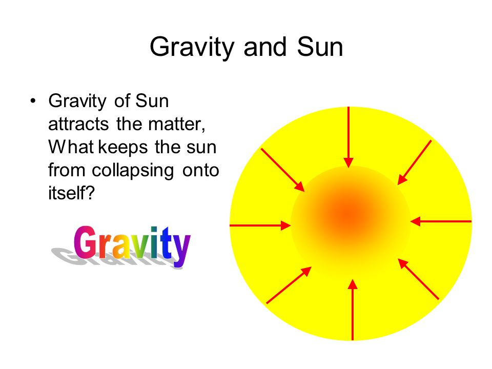 Gravity and Sun Gravity of Sun attracts the matter, What keeps the sun from collapsing onto itself