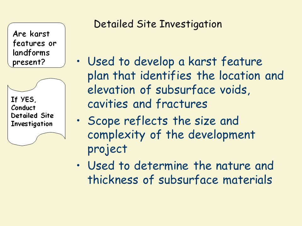 Preliminary Site Investigation Assess whether site is vulnerable to karst problems Analysis of geologic and topographic maps, aerial photos and field