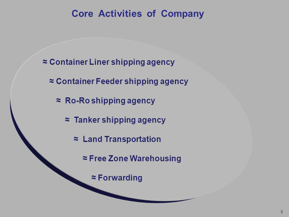 Core Activities of Company ≈ Container Liner shipping agency ≈ Container Feeder shipping agency ≈ Ro-Ro shipping agency ≈ Tanker shipping agency ≈ Land Transportation ≈ Free Zone Warehousing ≈ Forwarding 3