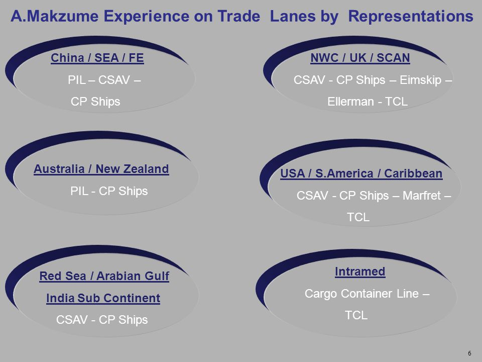 A.Makzume Experience on Trade Lanes by Representations China / SEA / FE PIL – CSAV – CP Ships Australia / New Zealand PIL - CP Ships Red Sea / Arabian Gulf India Sub Continent CSAV - CP Ships NWC / UK / SCAN CSAV - CP Ships – Eimskip – Ellerman - TCL USA / S.America / Caribbean CSAV - CP Ships – Marfret – TCL Intramed Cargo Container Line – TCL 6