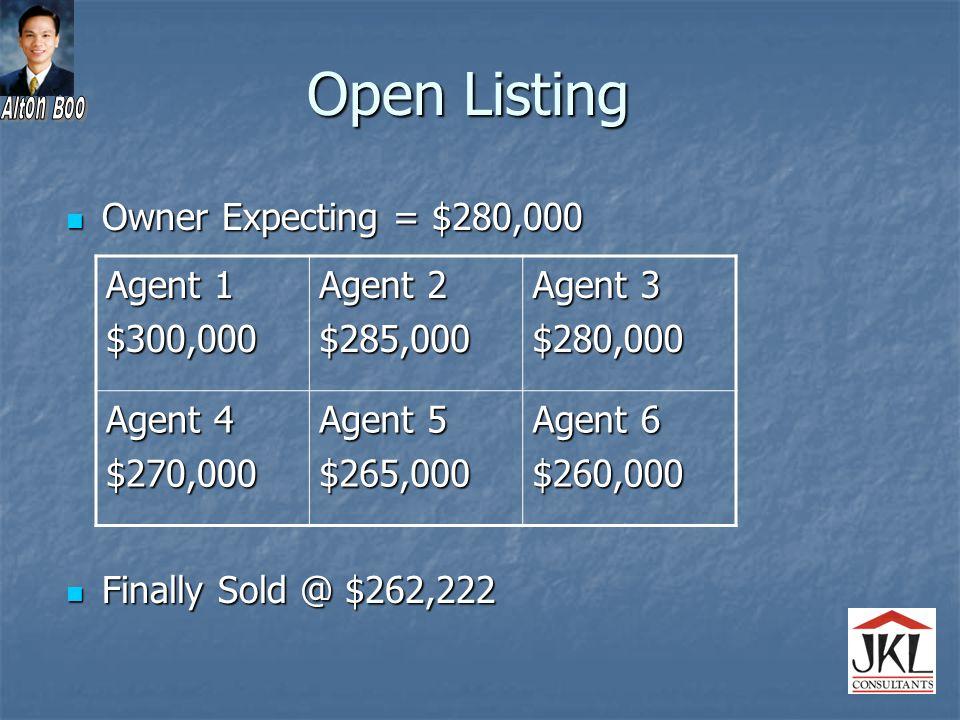 Open Listing Owner Expecting = $280,000 Owner Expecting = $280,000 Finally Sold @ $262,222 Finally Sold @ $262,222 Agent 1 $300,000 Agent 2 $285,000 Agent 3 $280,000 Agent 4 $270,000 Agent 5 $265,000 Agent 6 $260,000