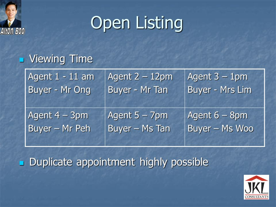 Open Listing Viewing Time Viewing Time Duplicate appointment highly possible Duplicate appointment highly possible Agent 1 - 11 am Buyer - Mr Ong Agent 2 – 12pm Buyer - Mr Tan Agent 3 – 1pm Buyer - Mrs Lim Agent 4 – 3pm Buyer – Mr Peh Agent 5 – 7pm Buyer – Ms Tan Agent 6 – 8pm Buyer – Ms Woo