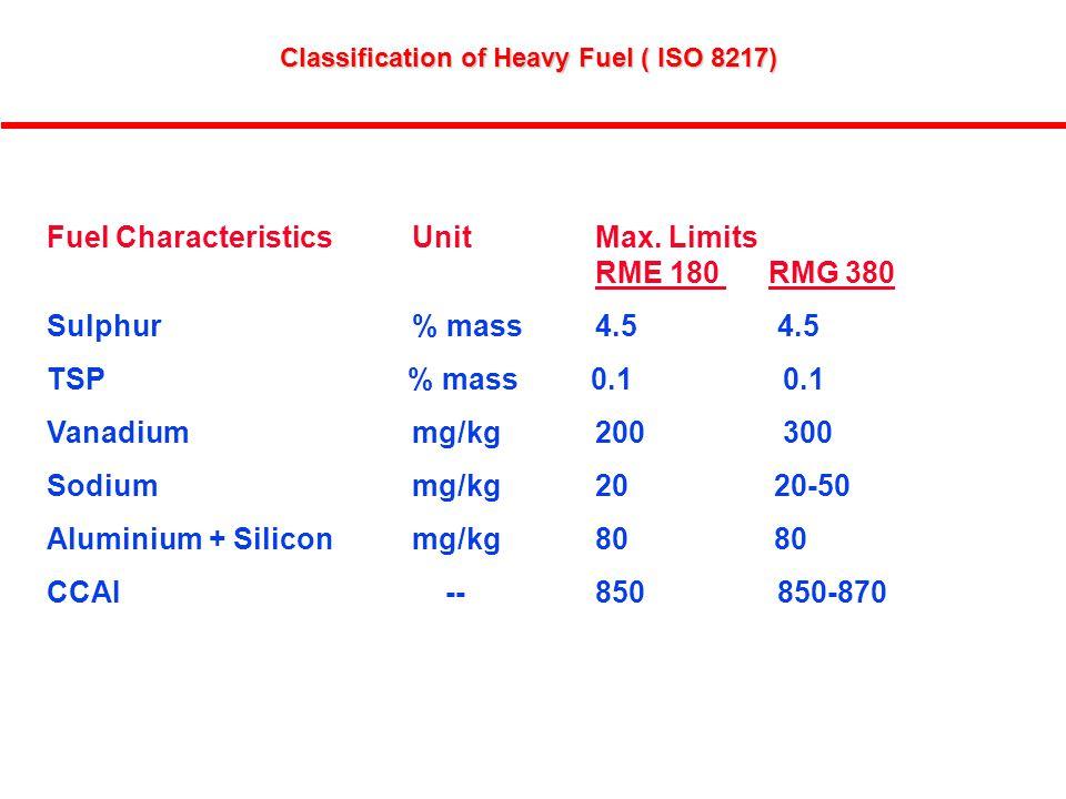 18 Fuel CharacteristicsUnit Max. Limits RME 180 RMG 380 Sulphur% mass4.54.5 TSP % mass 0.1 0.1 Vanadiummg/kg200 300 Sodiummg/kg20 20-50 Aluminium + Si