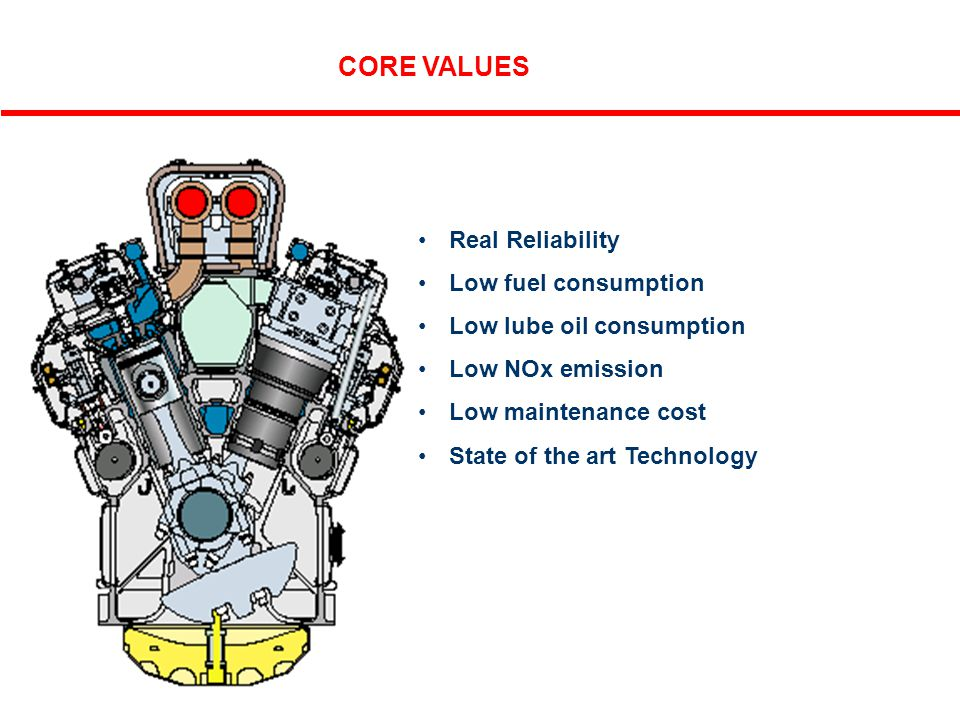3 CORE VALUES Real Reliability Low fuel consumption Low lube oil consumption Low NOx emission Low maintenance cost State of the art Technology