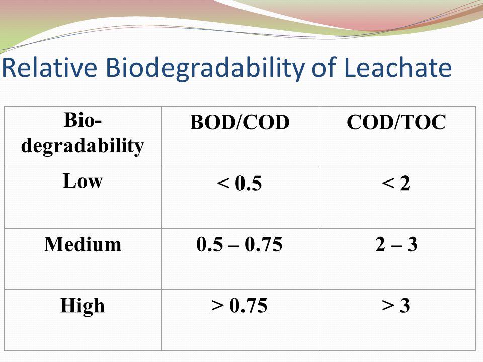 Relative Biodegradability of Leachate Bio- degradability BOD/CODCOD/TOC Low < 0.5< 2 Medium0.5 – 0.752 – 3 High> 0.75> 3