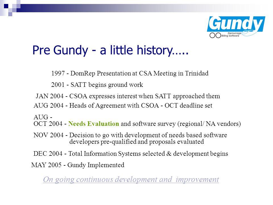 Pre Gundy - a little history…..
