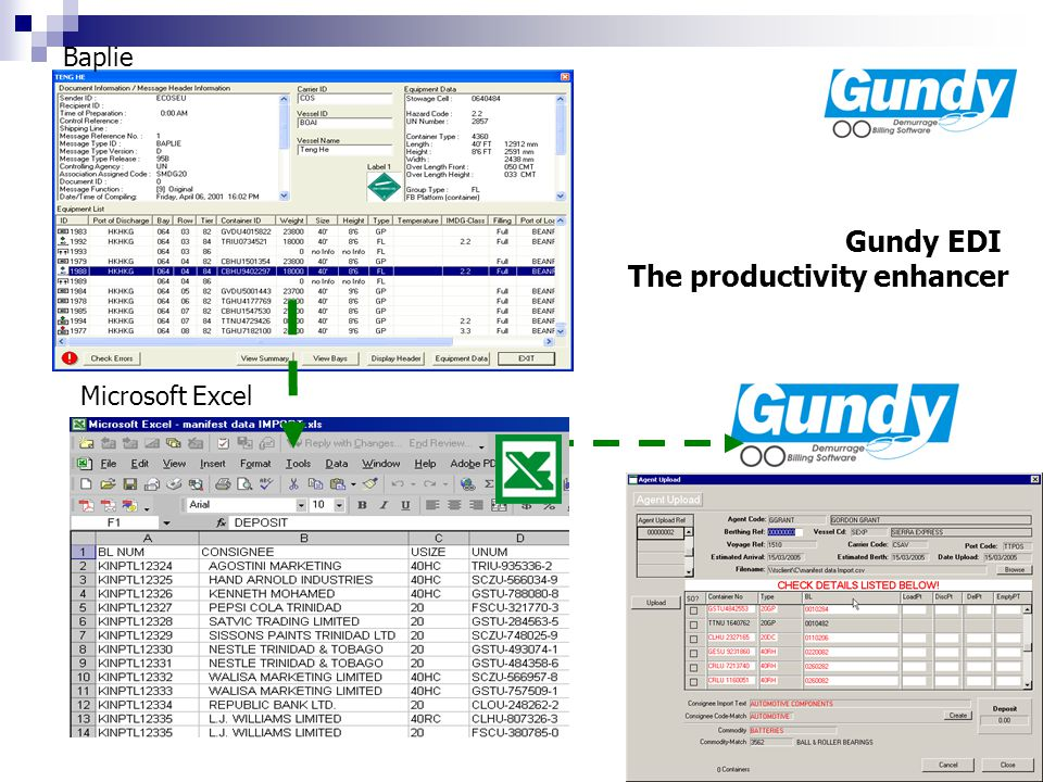 Accessing Gundy from the Agent Office XYZ Demurrage Collections Ltd Agent 1 Internet Agent 2