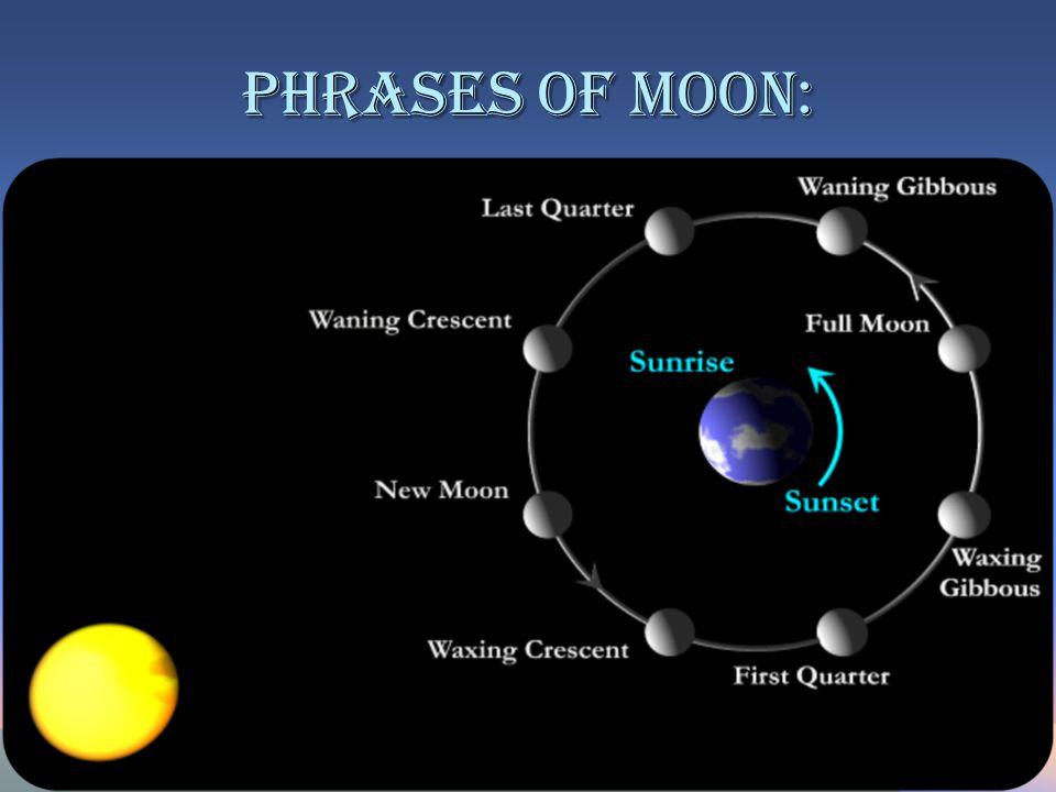 Phrases of moon: