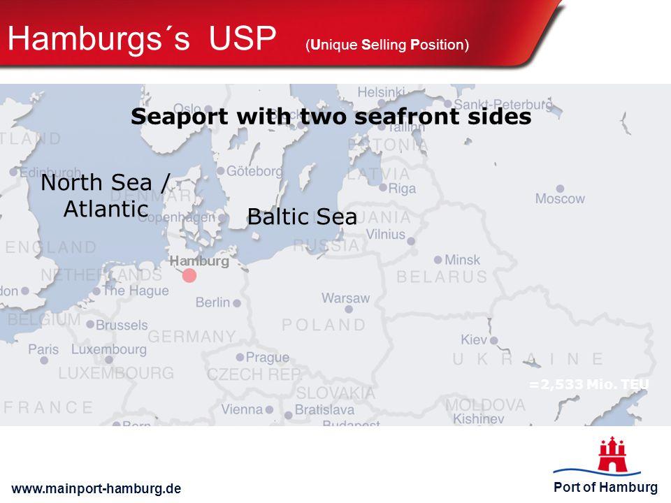 Port of Hamburg www.mainport-hamburg.de Hamburgs´s USP (Unique Selling Position) =2,533 Mio.