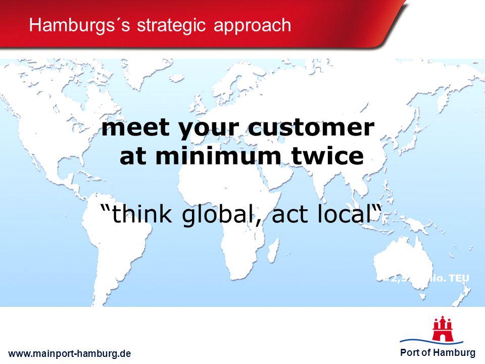 Port of Hamburg www.mainport-hamburg.de Hamburgs´s strategic approach =2,533 Mio.