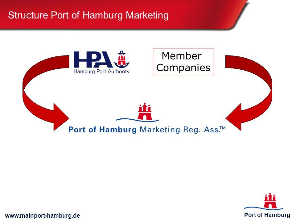 Port of Hamburg www.mainport-hamburg.de Structure Port of Hamburg Marketing Member Companies