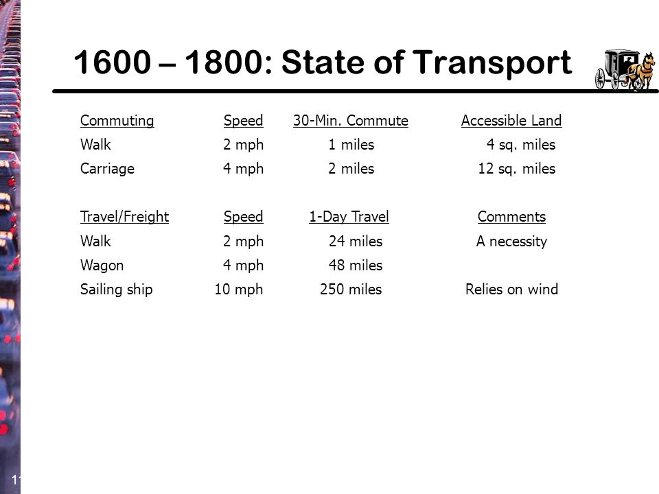 11 1600 – 1800: State of Transport Commuting Speed 30-Min. CommuteAccessible Land Walk 2 mph 1 miles 4 sq. miles Carriage 4 mph 2 miles 12 sq. miles T