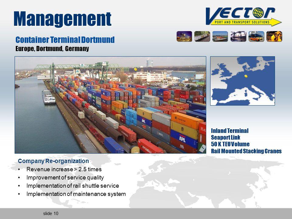 slide 10 Management Inland Terminal Seaport Link 50 K TEU Volume Rail Mounted Stacking Cranes Container Terminal Dortmund Europe, Dortmund, Germany Co