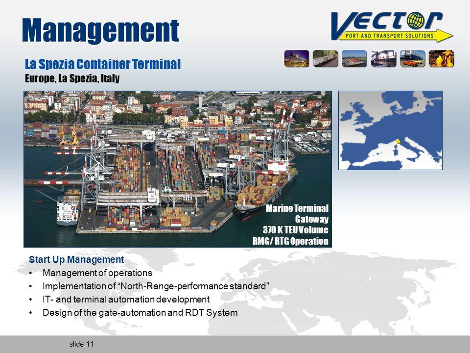 slide 11 Management Marine Terminal Gateway 370 K TEU Volume RMG/ RTG Operation La Spezia Container Terminal Europe, La Spezia, Italy Start Up Managem