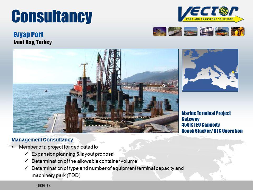slide 17 Evyap Port Izmit Bay, Turkey Marine Terminal Project Gateway 450 K TEU Capacity Reach Stacker/ RTG Operation Management Consultancy Member of