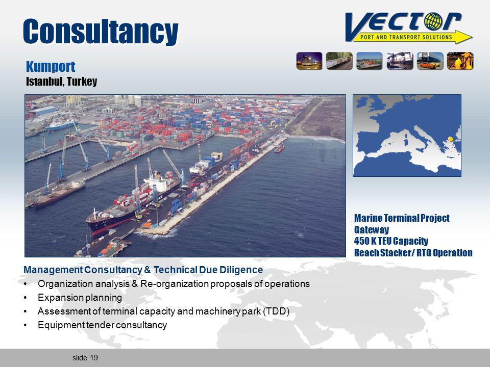 slide 19 Kumport Istanbul, Turkey Marine Terminal Project Gateway 450 K TEU Capacity Reach Stacker/ RTG Operation Management Consultancy & Technical D