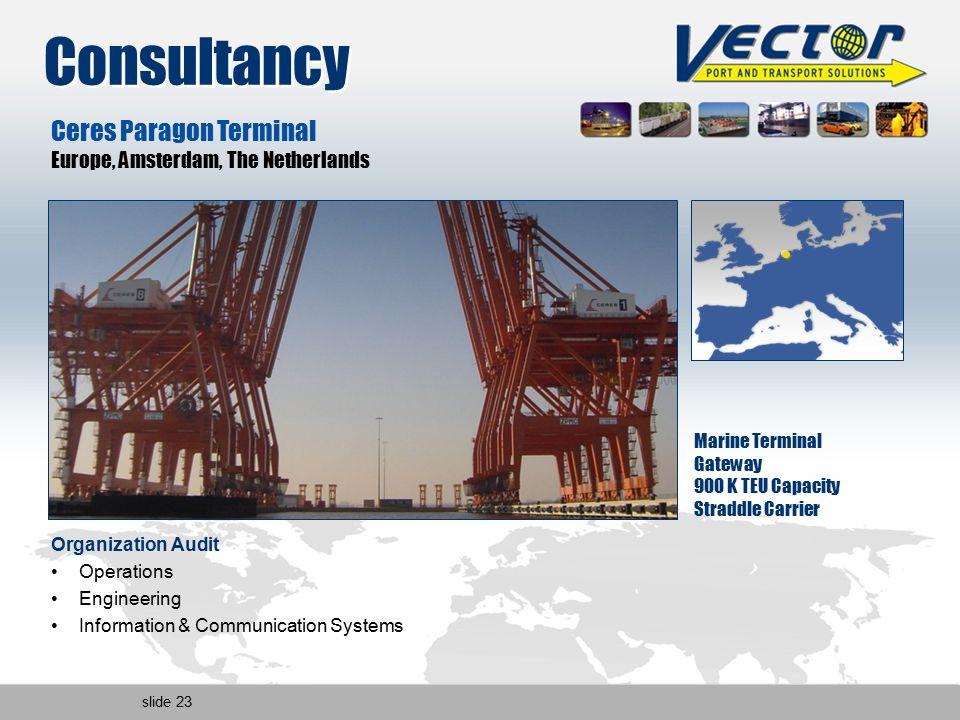 slide 23 Ceres Paragon Terminal Europe, Amsterdam, The Netherlands Marine Terminal Gateway 900 K TEU Capacity Straddle Carrier Organization Audit Oper