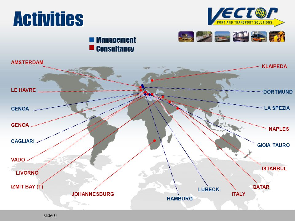 slide 6 Activities Management Consultancy AMSTERDAM LE HAVRE GENOA VADO IZMIT BAY (T) KLAIPEDA NAPLES ISTANBUL ITALY GENOA JOHANNESBURG QATAR CAGLIARI DORTMUND LA SPEZIA GIOIA TAURO HAMBURG LÜBECK LIVORNO