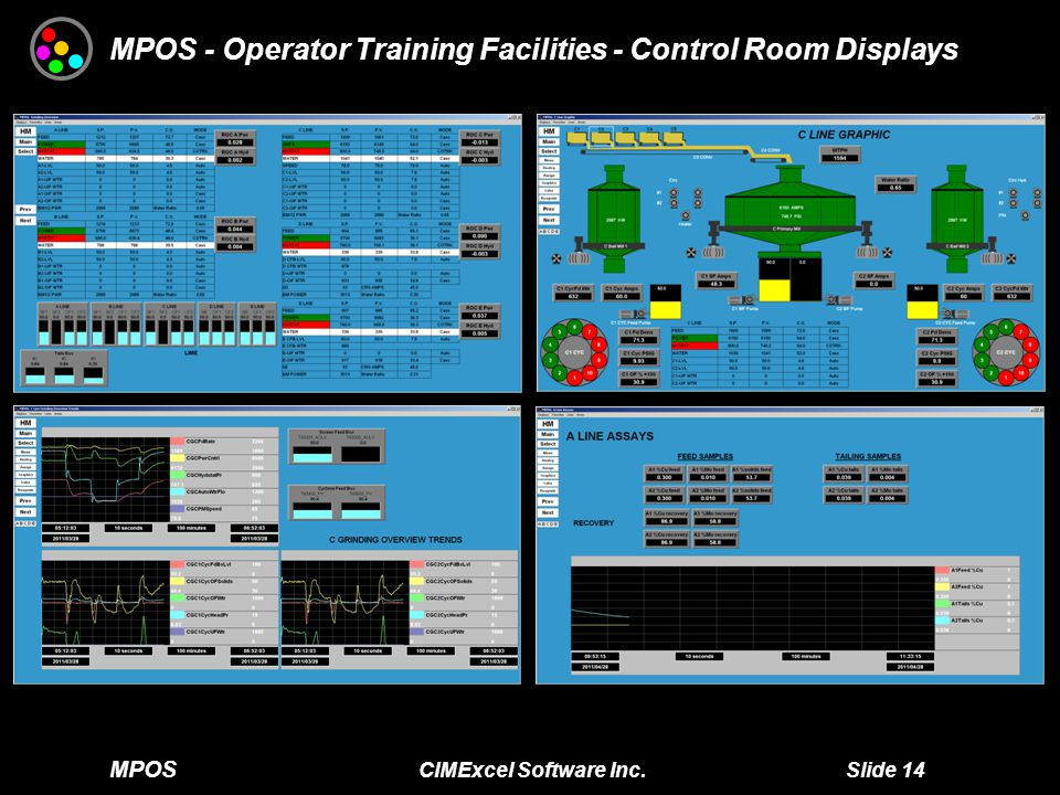 MPOS CIMExcel Software Inc. Slide 14 MPOS - Operator Training Facilities - Control Room Displays