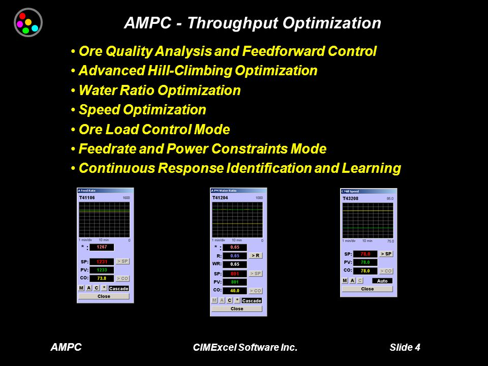AMPC CIMExcel Software Inc.
