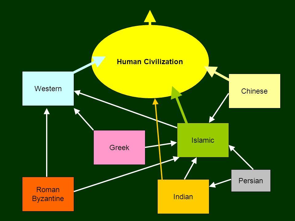 Human Civilization Greek Chinese Western Islamic Indian Roman Byzantine Persian