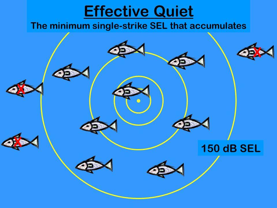 Effective Quiet The minimum single-strike SEL that accumulates 150 dB SEL X X X