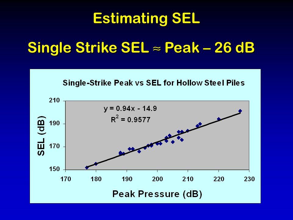 Estimating SEL Single Strike SEL ≈ Peak – 26 dB