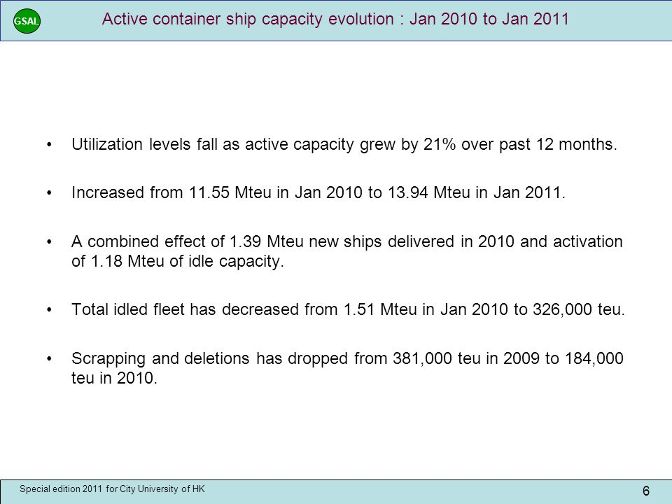 GSAL Special edition 2011 for City University of HK 6 Active container ship capacity evolution : Jan 2010 to Jan 2011 Utilization levels fall as active capacity grew by 21% over past 12 months.