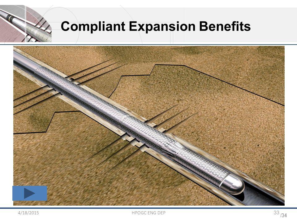/34 4/18/2015HPOGC ENG DEP33 Compliant Expansion Benefits
